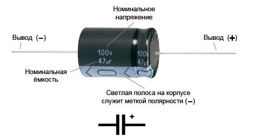обозначение полярности конденсатора фото серый