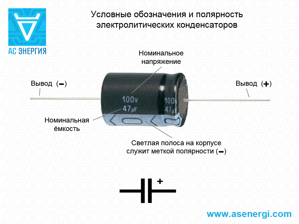 обозначение полярности конденсатора фото сумма